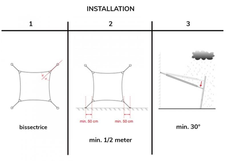 installatie tips