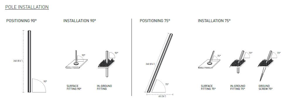 Installation pole
