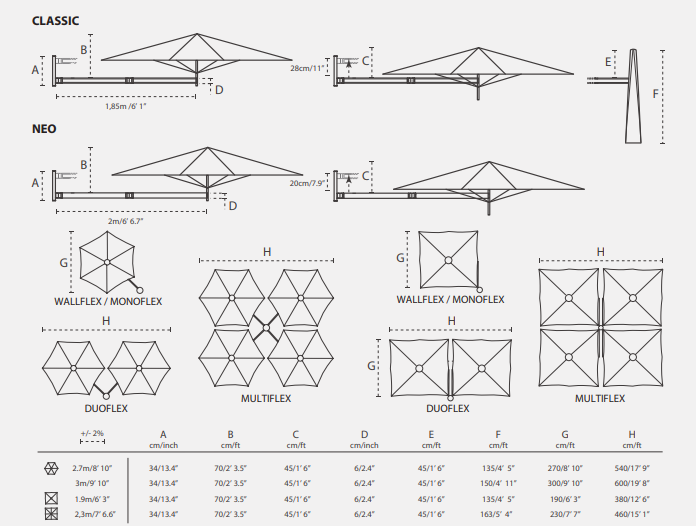 Paraflex dimensions SalesDepot
