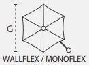 Paraflex ROUND - hexagone
