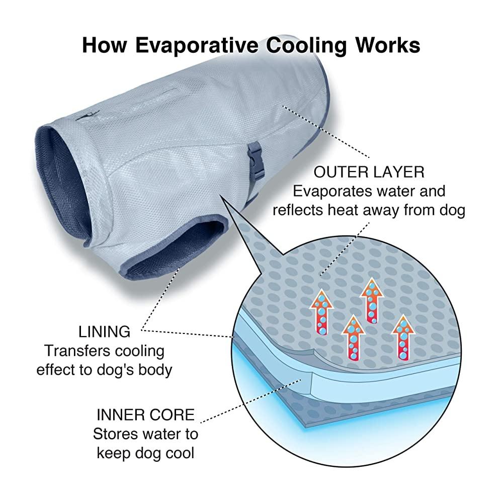 Kurgo Core Cooling Vest features
