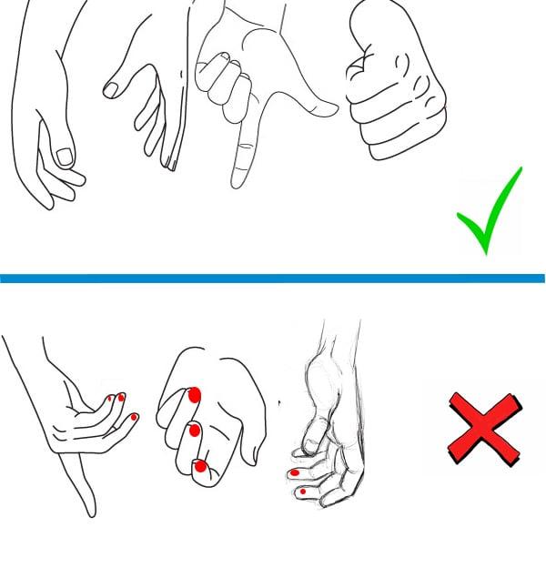 Stand van de hand voor bodycasting