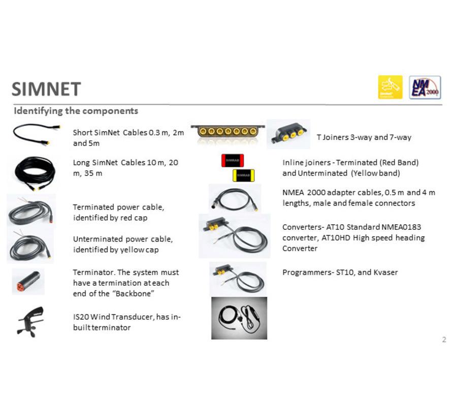 Micro-C female naar SimNet 1.0 m