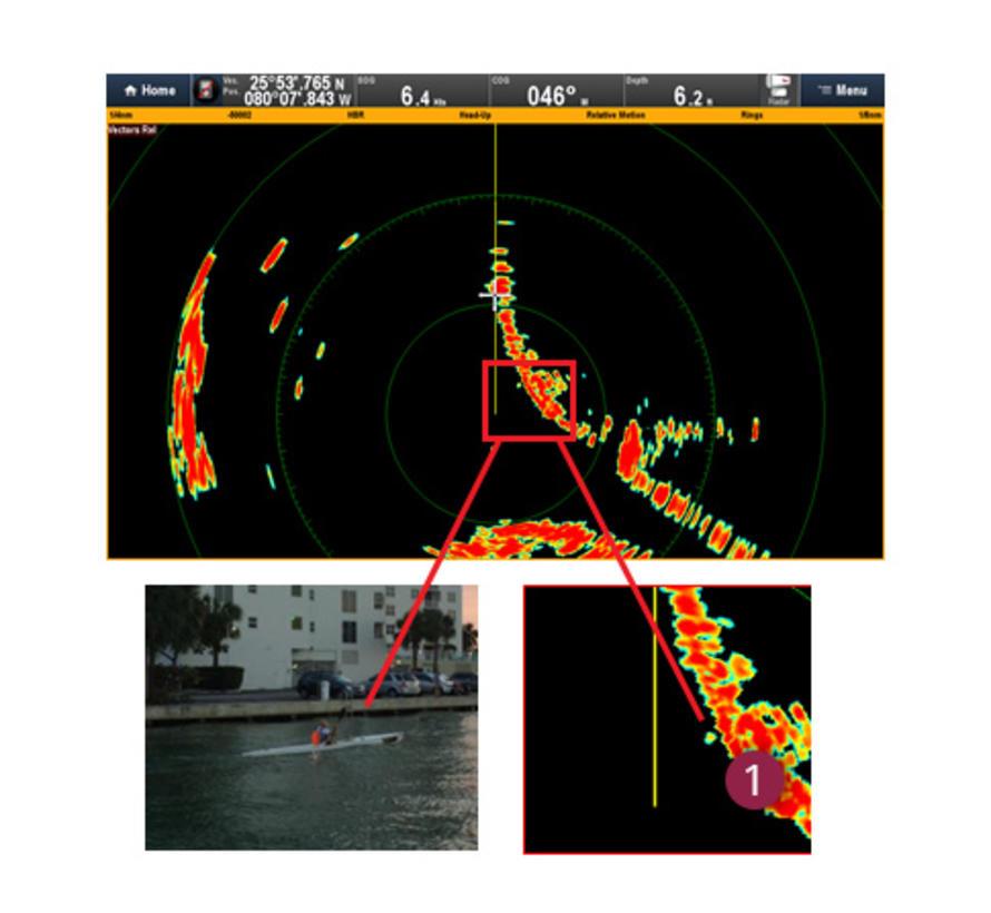 Quantum Q24C Radar