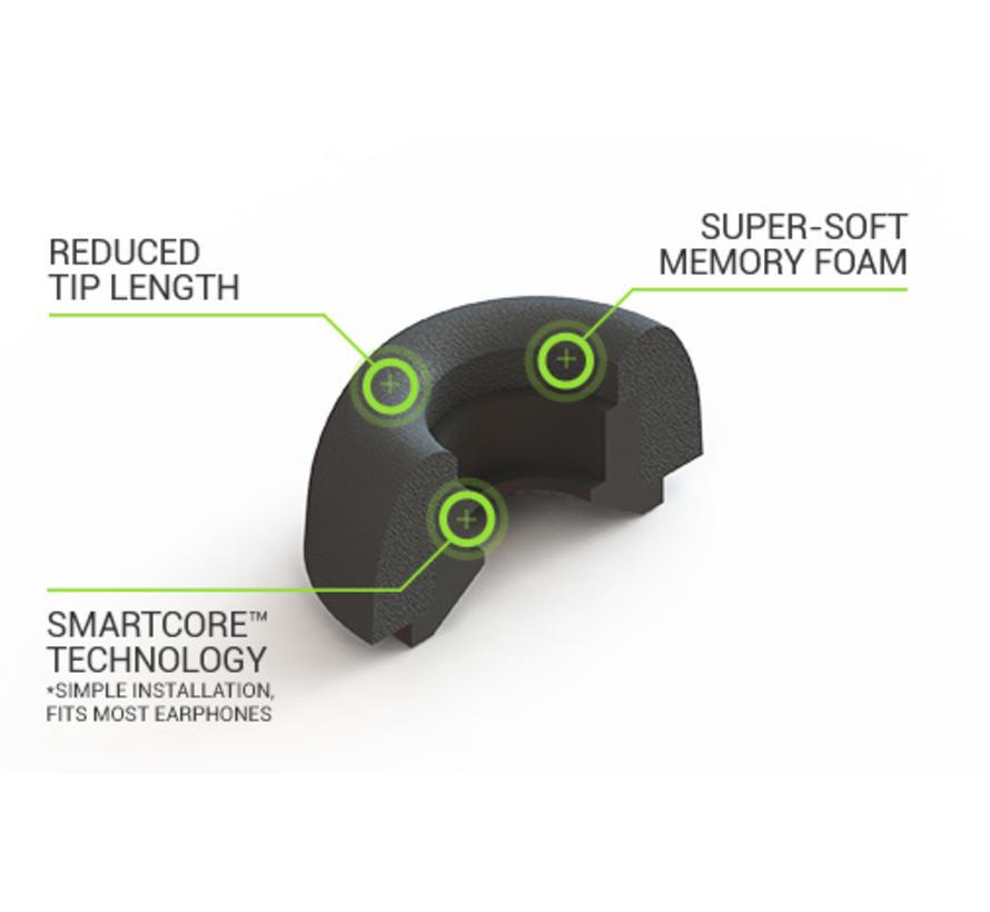 Truly Wireless Pro- Wax Guard