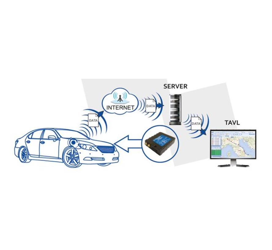 FM3622 GPS tracker met GNSS en 3G / GSM-connectiviteit