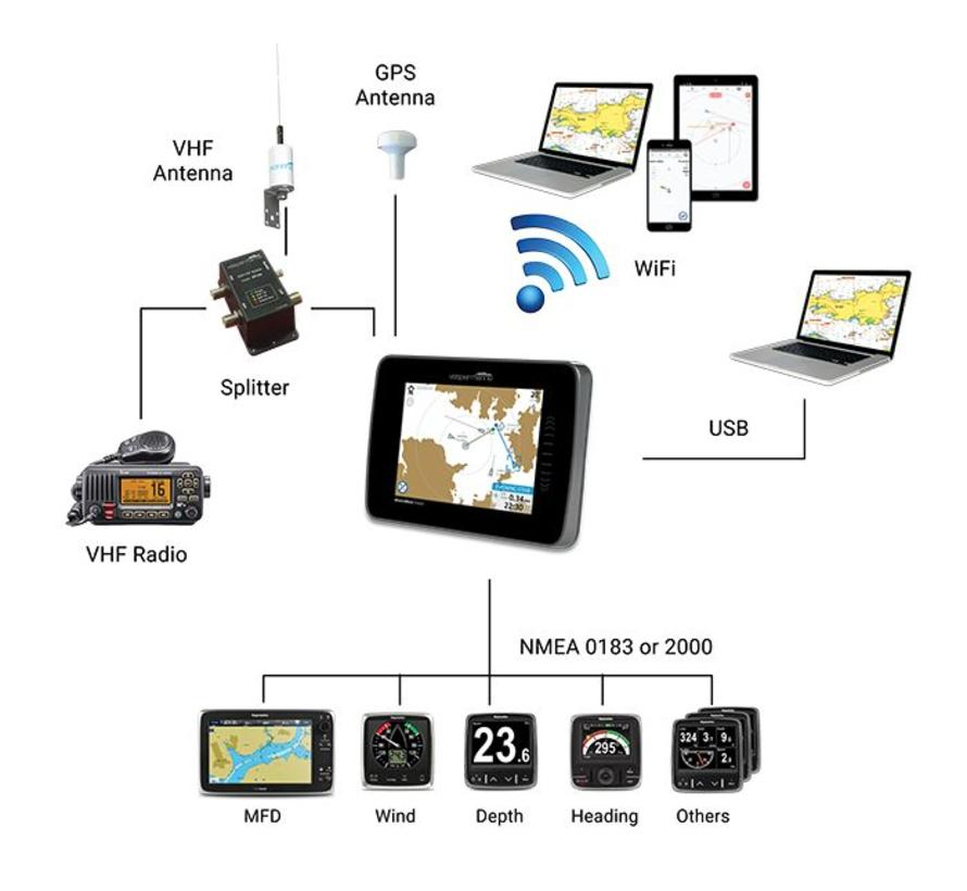 GPA861 External GPS