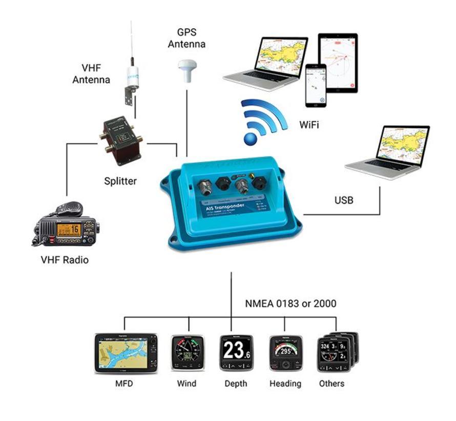 WatchMate XB-8000 smart AIS