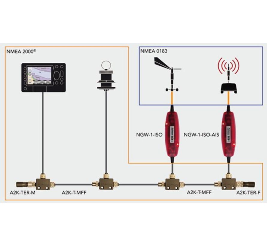 NGW-1-USB NMEA2000 Gateway naar NMEA0183