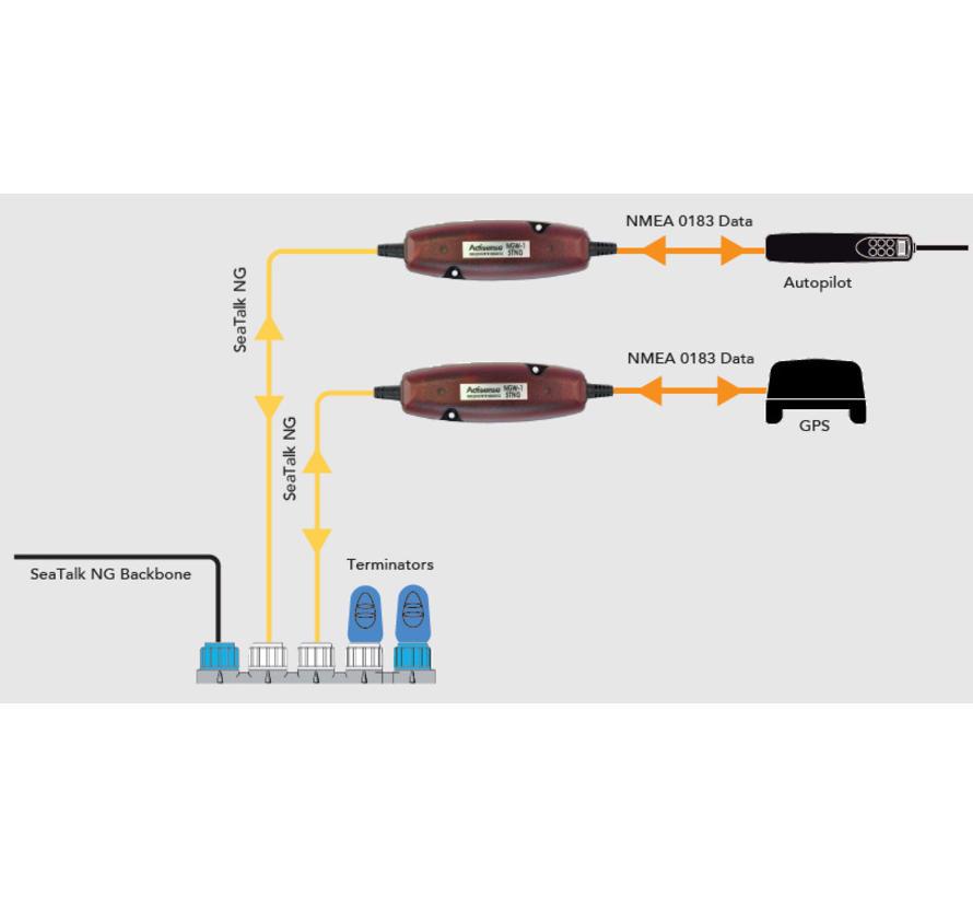 NGW-1-STNG om NMEA 0183 data om te zetten in SeaTalk NG