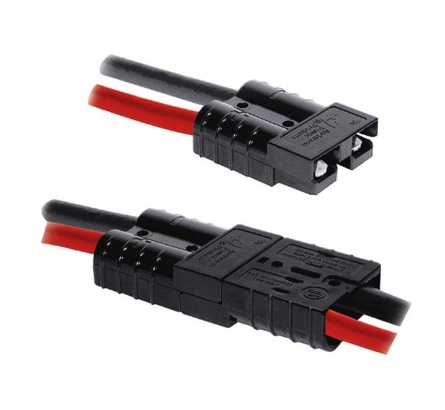 MKR-20 Trolling Motor Plug