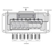 Em-trak Junction Box Data kabel