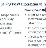 Lowrance StructureScan 3D M/H  thru hull transducer