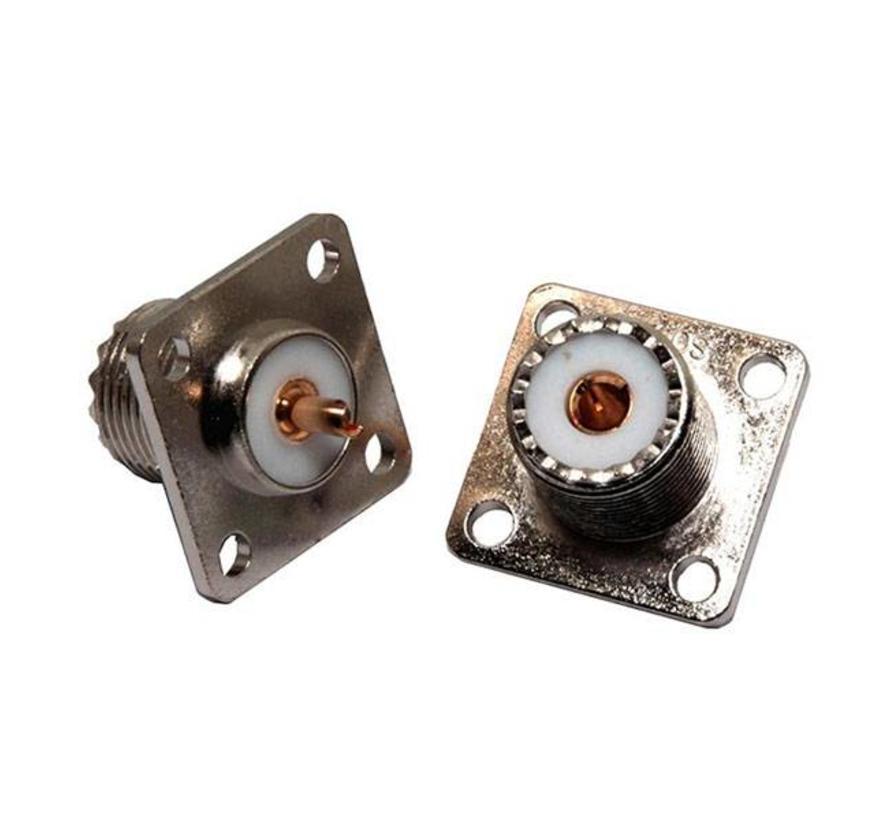 UHF inbouw connector