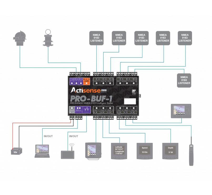 PRO-BUF-1 Professional NMEA 0183 buffer