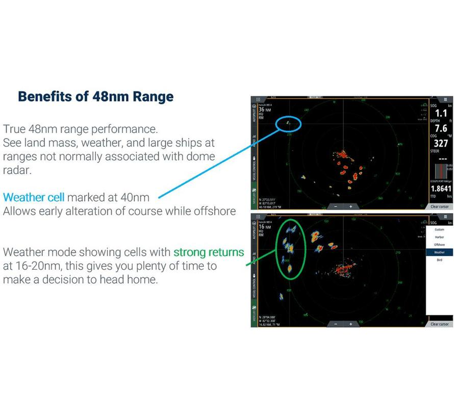 HALO24 pulse compressie radar met 60 RPM