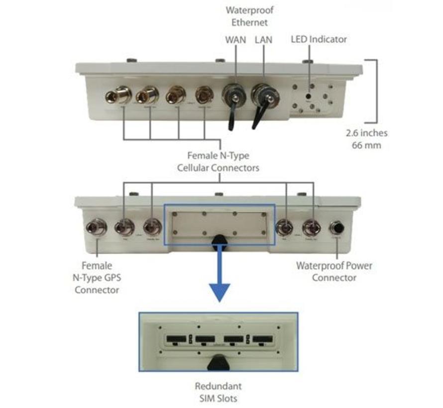 Pepwave MAX HD4 IP67 outdoor router