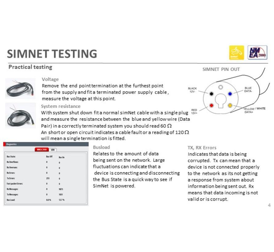 SimNet Starter Kit-3