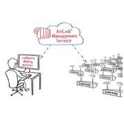 Sierra Wireless AirLink Management Service (ALMS)