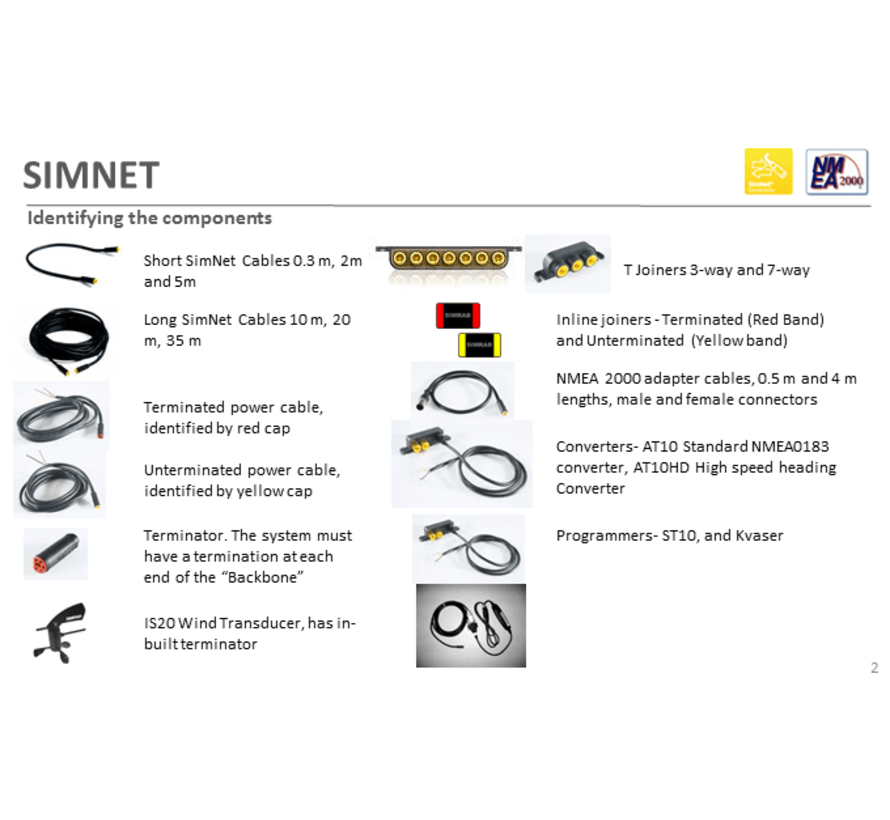 SimNet kabel 10 meter