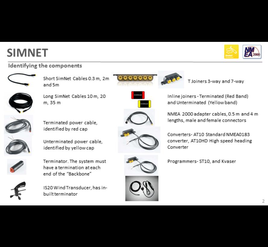 SimNet stroomkabel zonder terminator