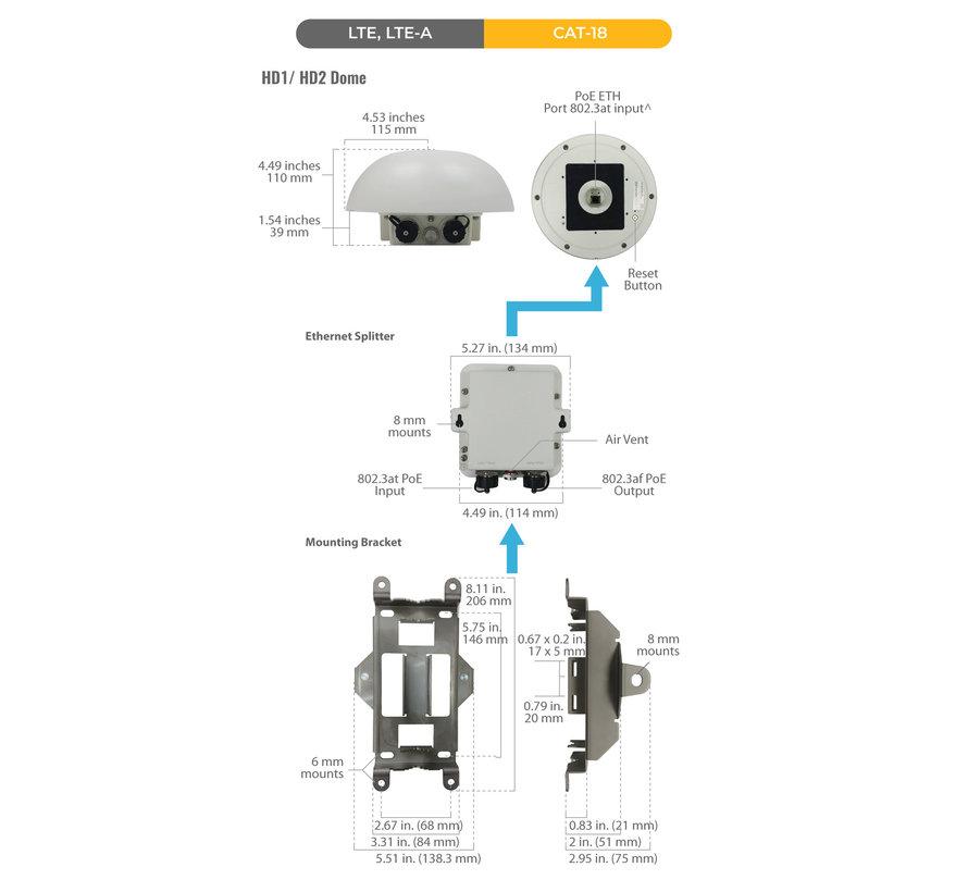 MAX HD2 Dome LTE