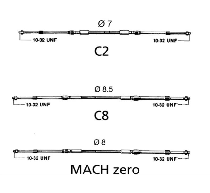 MACHzero kabel