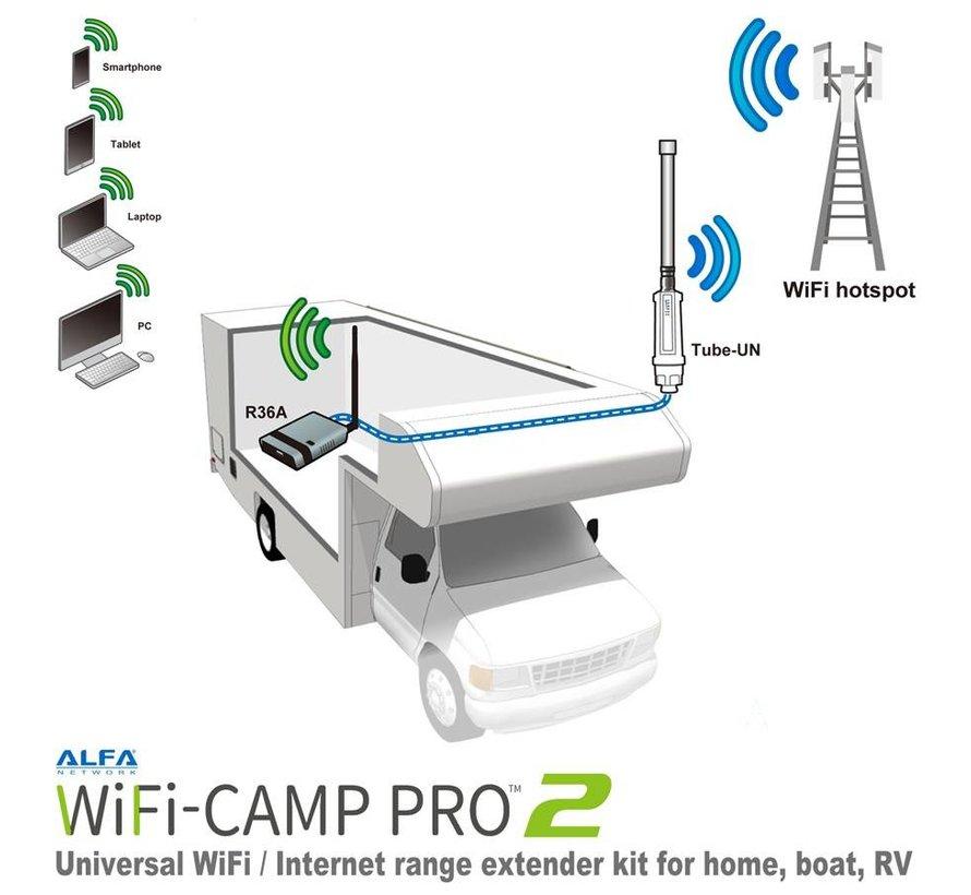 WiFi-Camp Pro2v2 Set