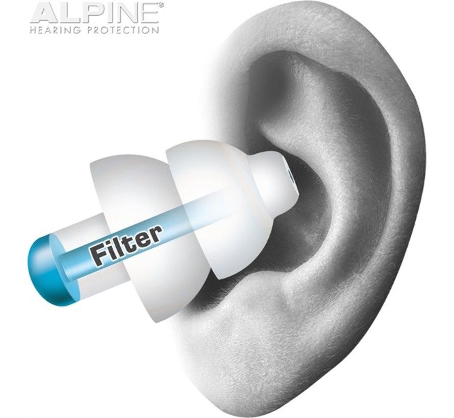 SwimSafe earplugs