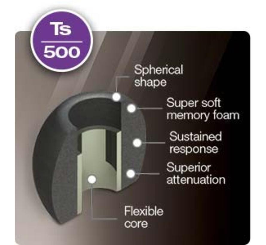 Ts-500 Ear Phone Tips