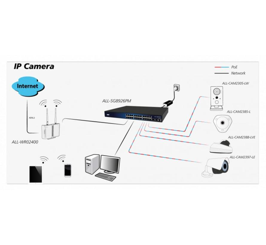 IP-Cam MP Outdoor MiniDome Full HD