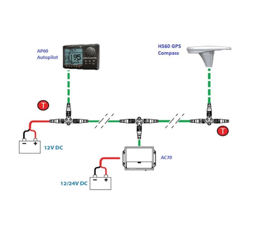 HS60 GPS Kompas