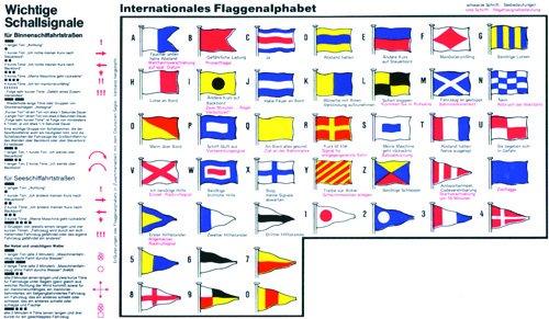 Aufkleber Flaggen