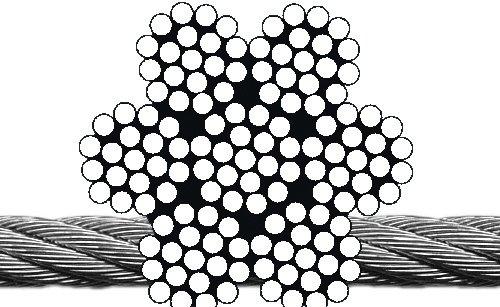Litzendrahtseil 7 x 19 (hoch flexibel)