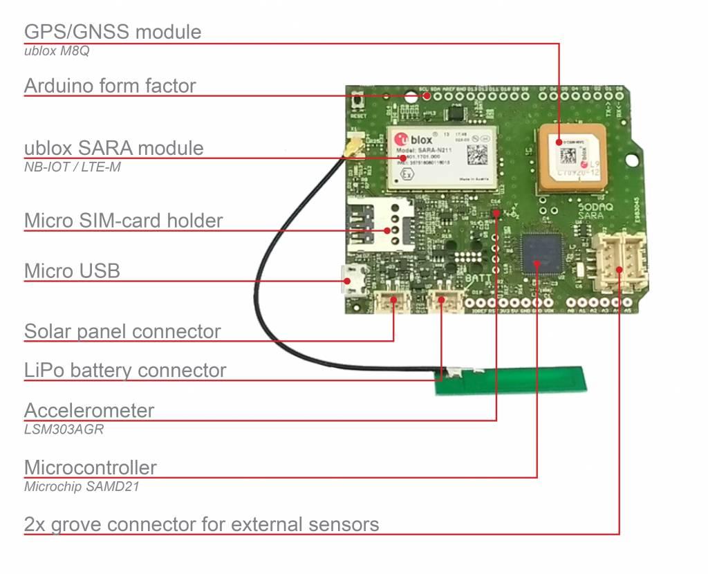 SODAQ SARA  Arduino Form Factor R412M