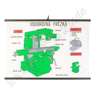 Schoolplaat freesmachine
