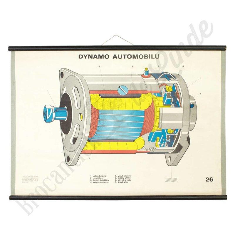 Motorische schoolplaat ' Dynamo Automobilu'