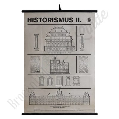 Schoolplaat architectuur 'Historismus II'