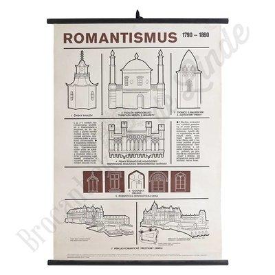 Schoolplaat architectuur 'Romantismus'