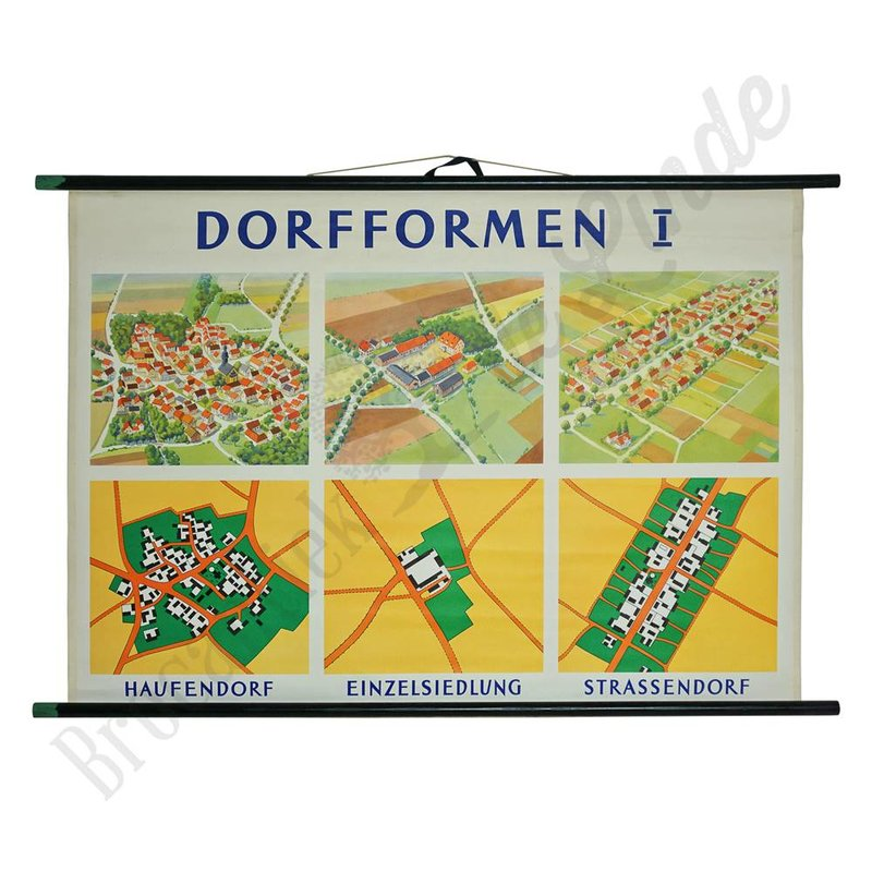 Oude schoolplaat 'Dorpsvormen'