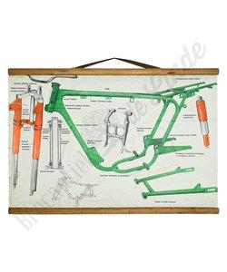 Stoere schoolplaat 'Motorisch frame'