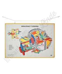 Motorische schoolplaat 'No. 13 turbine'