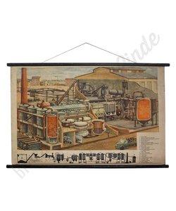 Technische schoolplaat 'Fabriek Zwavelzuur'