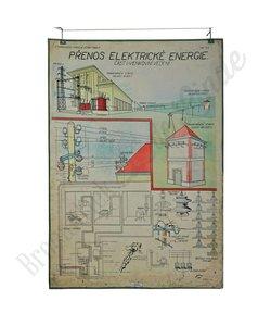Technische schoolplaat 'Elecktriciteit'
