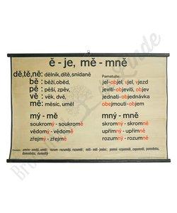 Tsjechische spellingsplaat