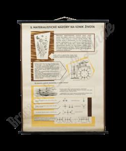 Scheikundige schoolplaat (Kijk op het leven)