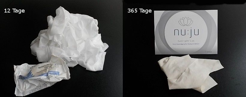 The nu:ju facial cleansing cloth compared - a calculation