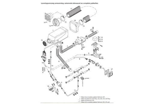 Inbouwset Eberspächer Airtronic D4L MII Commercial