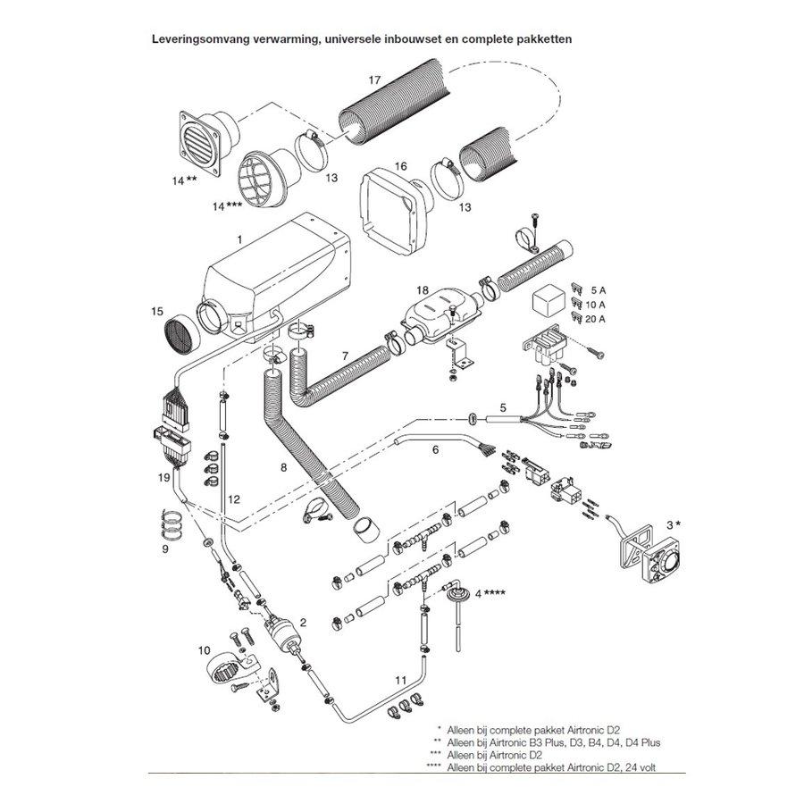 Eberspächer Airtronic D4L MII Commercial inbouwset-3