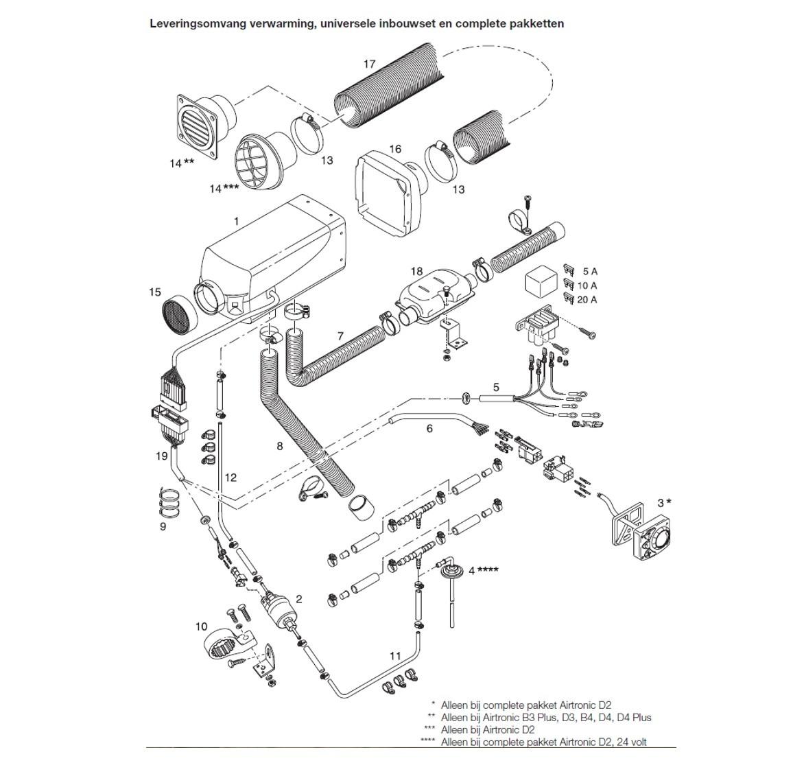 Eberspächer Eberspächer inbouwset Airtronic D4L MII Commercial